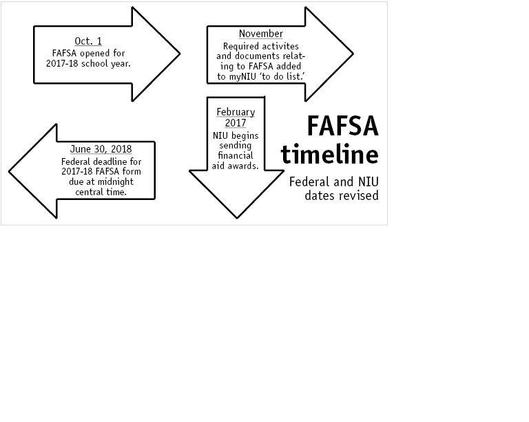 FAFSA+filing+period+adjusted