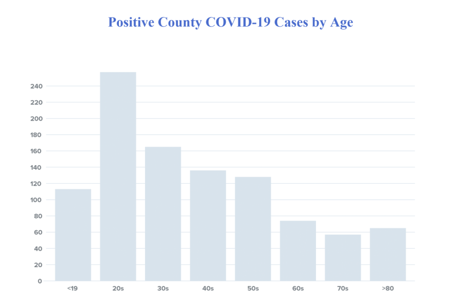 DeKalb+County+COVID-19+cases+rise+to+995