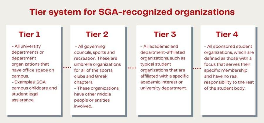A tier system will be used and it goes down based on the scope of the organization and how much money they need or want.